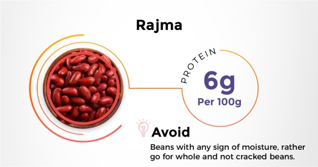 Best Indian protein rich diet - rajma