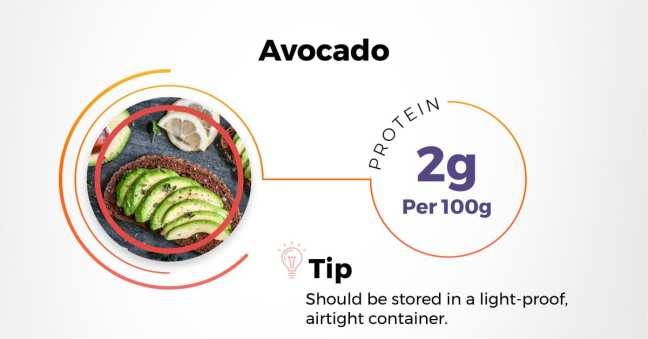 best indian protein rich diet - avocado