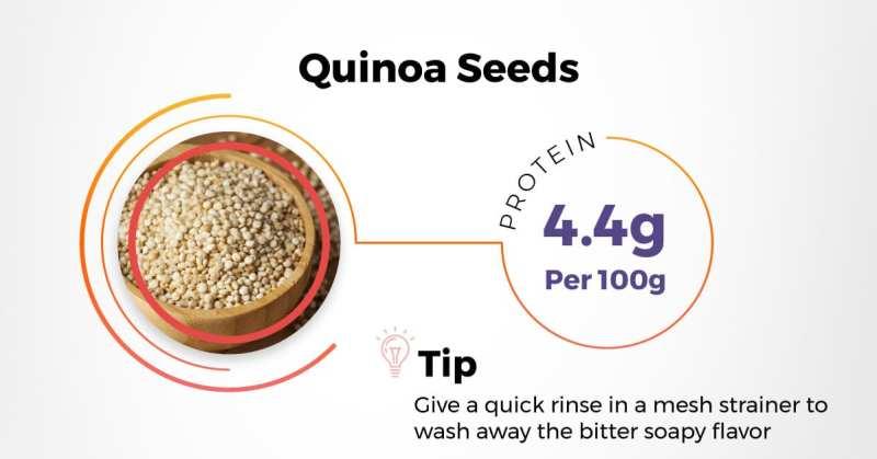 best indian protein rich diet - quinoa seeds