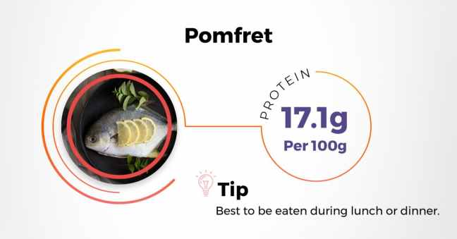 best indian protein rich diet - pomfret