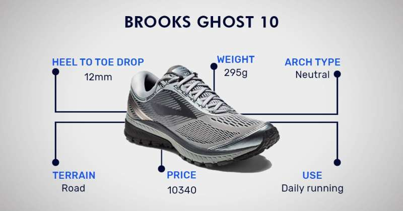 brooks ghost 10 running shoes for men