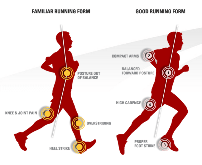 running posture how to increase running speed