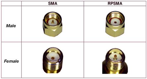 SMA vs RP-SMA