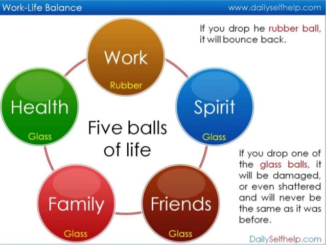 Work and Life; Can We ever get a Balance?