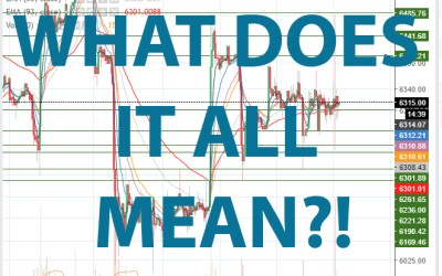 What is Technical Analysis (TA)?