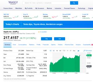 Screenshot of Yahoo Finance platform - Get Irked