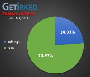 Get Irked - Trades in Play - Cash v. Holdings - March 9, 2019