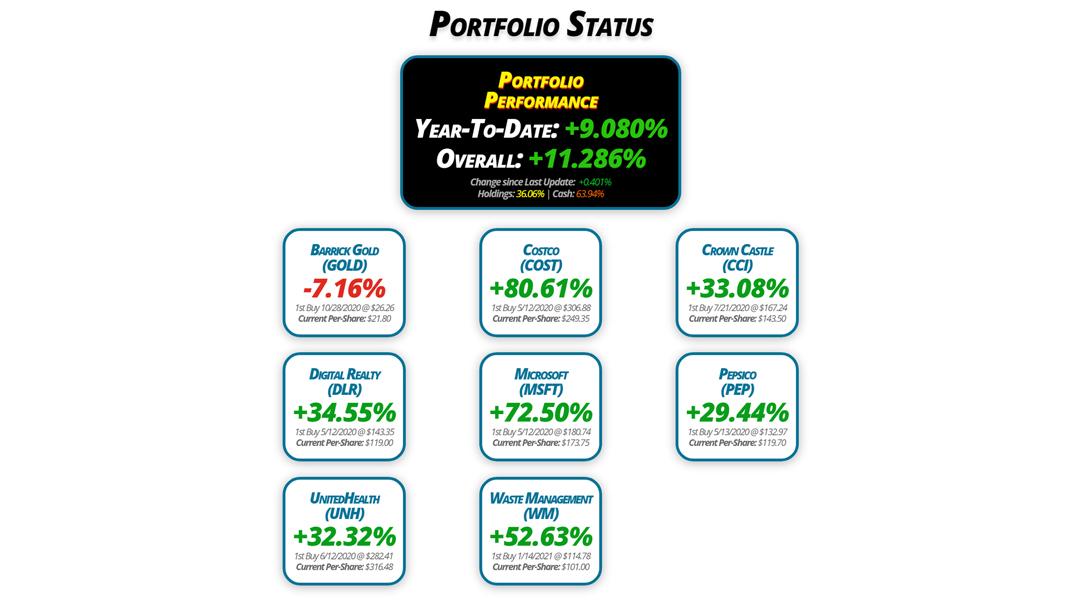 Pandemic Portfolio #20