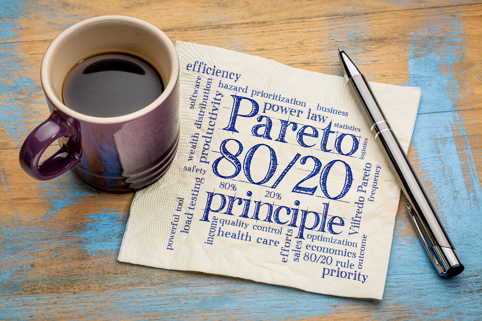 Pareto principle or eighty-twenty rule - word cloud on a napkin with a cup of coffee