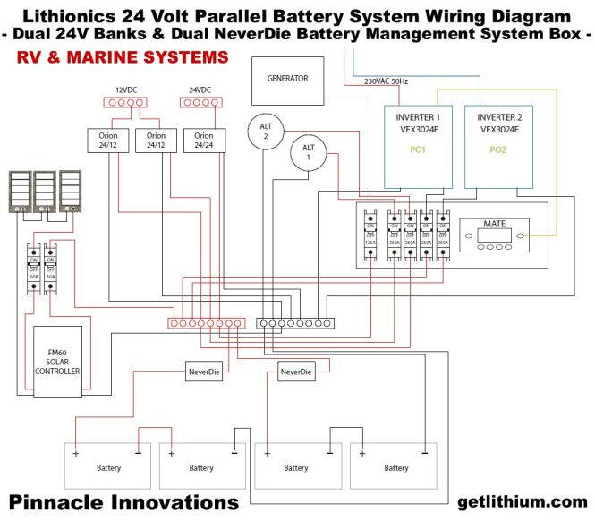 marine wiring diagram 12 volt marine image wiring 12 volt marine wiring diagram wiring diagram on marine wiring diagram 12 volt