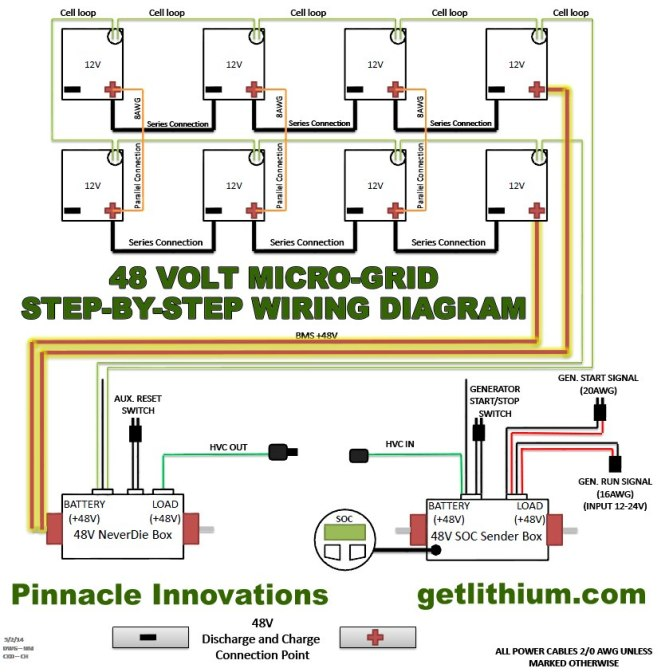 battery wiring diagram for 48 volt golf cart wiring diagram 1996 48 volt club car wiring diagram home diagrams