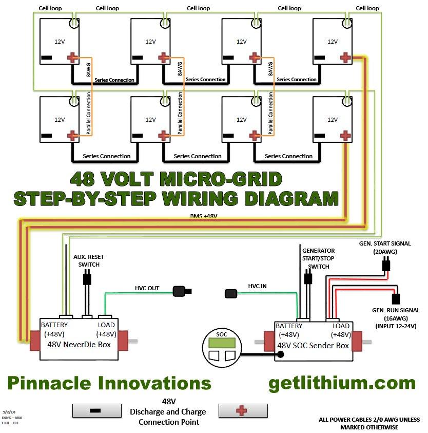 club car wiring diagram 48 volt 48 volt solenoid wiring Ezgo Electric Cart Wiring 36 Volt Ezgo Wiring