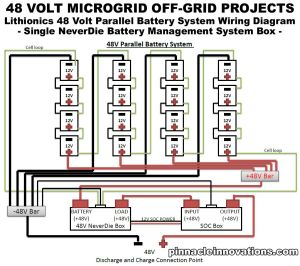 Alternate Renewable Energy, Off Grid Energy, Solar Power, 48 Volt Micro Grid Systems, Solar
