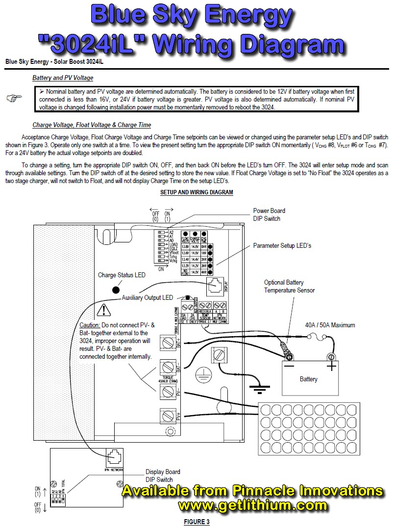 Enchanting 1971 Honda Cb350 Wiring Diagram Collection - Wiring ...