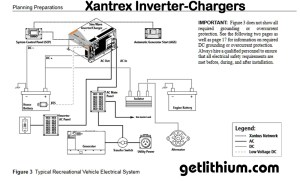Off Grid Energy System Solar Power Inverter Converter Page: Xantrex Schneider Electric