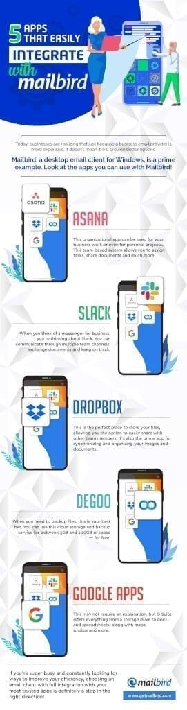 https://www.getmailbird.com/5-apps-that-easily-integrate-with-mailbird/