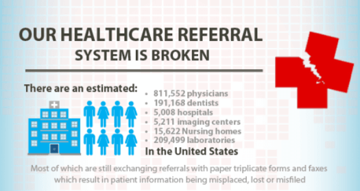 healthcare-referrals 11 Reasons Why Our Healthcare System is So $&@%#! Up