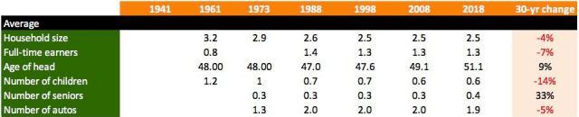 CEX - Averages