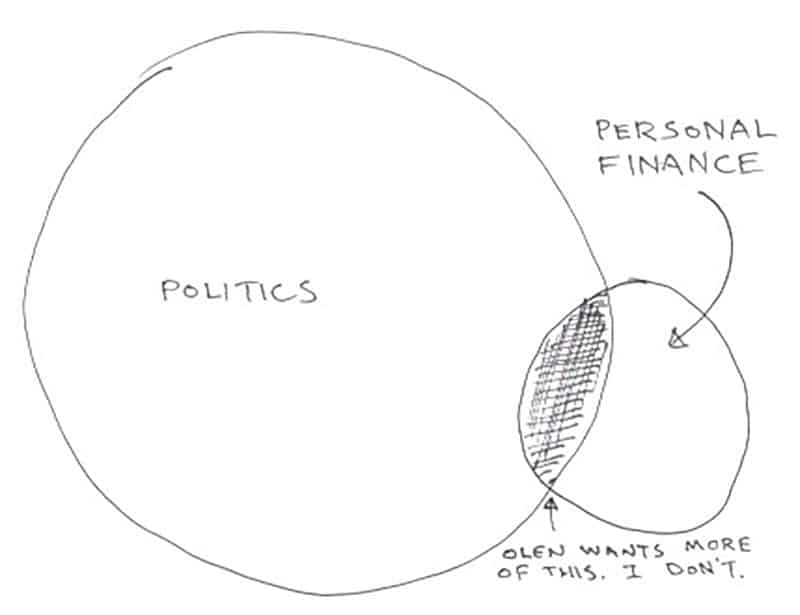 The overlap of politics and personal finance