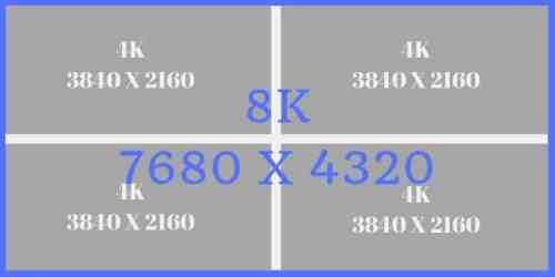 8k resolution tv price