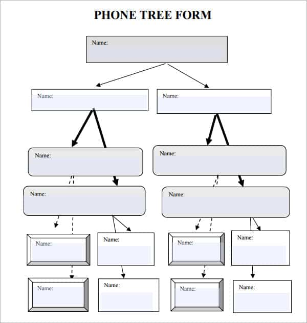 5 free phone tree templates word excel pdf formats for Sample phone tree template
