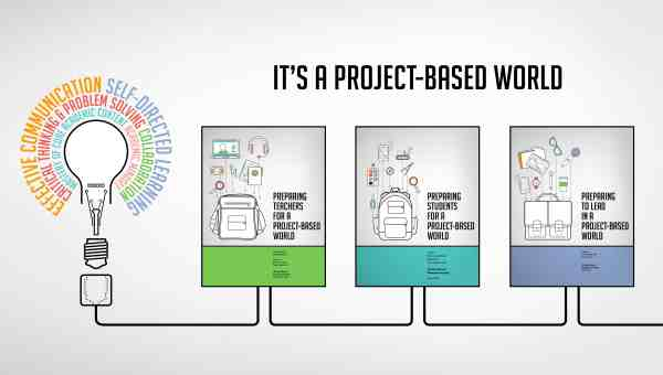 It's a Project-Based World: A Thought Leadership Campaign