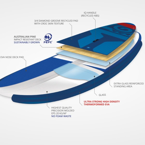 2019-starboard-lay-up-sup-construction-technology-asap