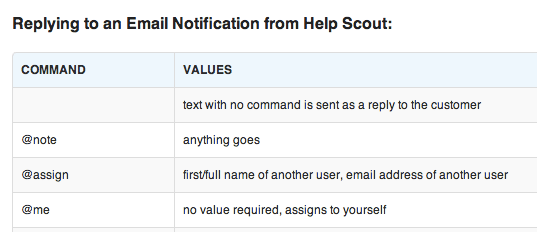 help-scout-email-commands