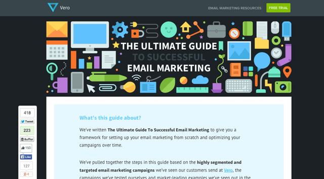 Ultimate Guide to Successful Email Marketing