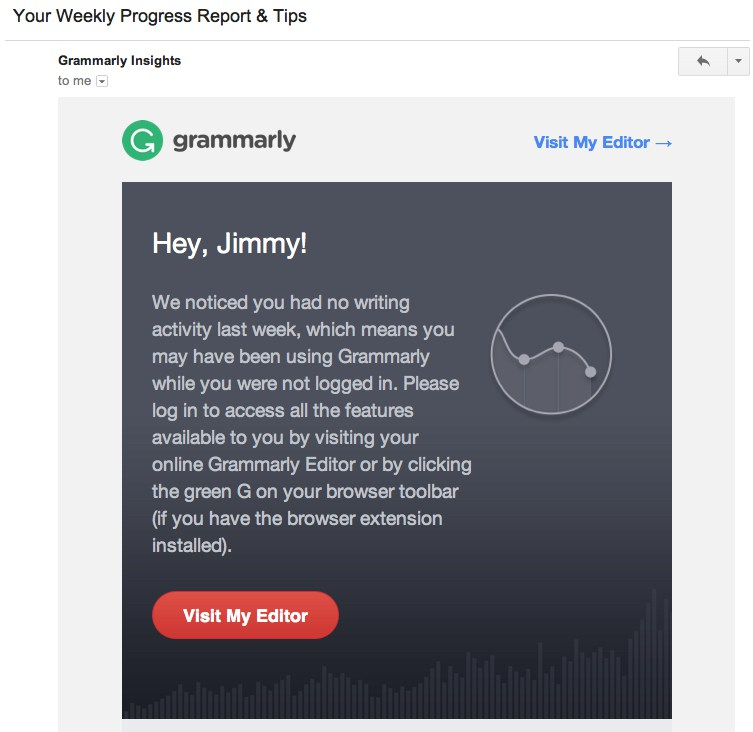 2-grammarly-email1