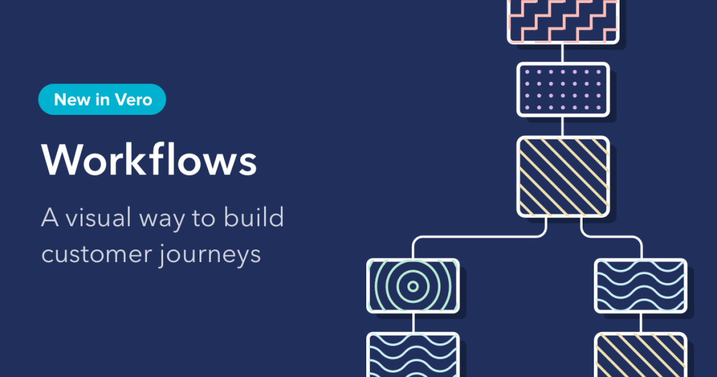 workflows a visual way to build customer journeys