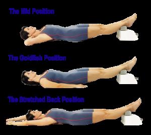 chi machine positions