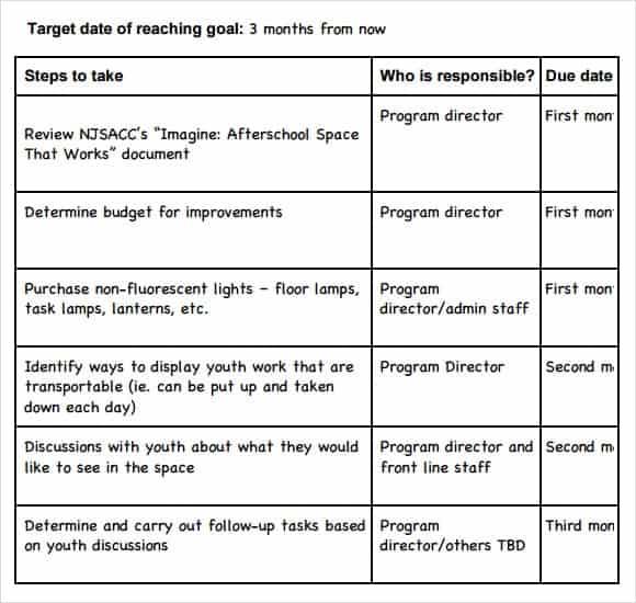 action plan image 6