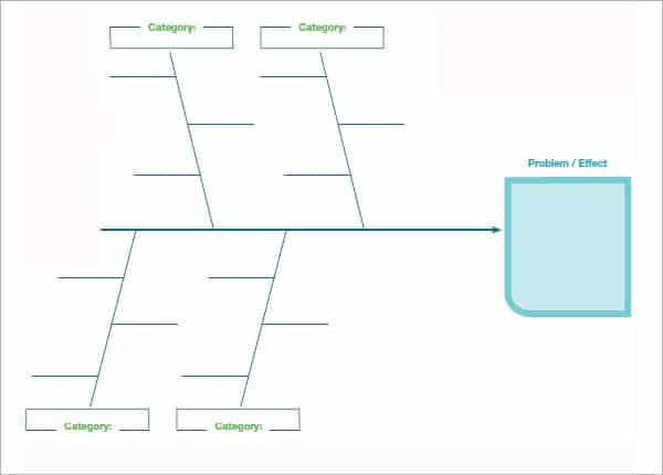 Blank fishbone diagram template pdf wiring diagram 8 fishbone diagram templates word excel pdf formats rh getwordtemplates com cause and effect fishbone diagram template editable powerpoint fishbone diagram ccuart Images