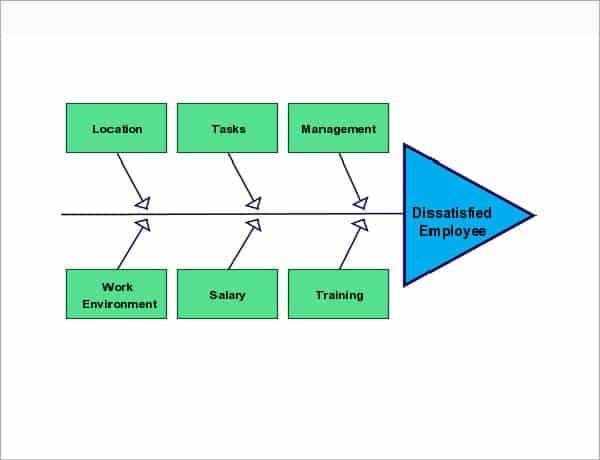 8+ fishbone diagram templates - word excel pdf formats, Modern powerpoint