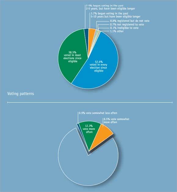 marketing plan image 5