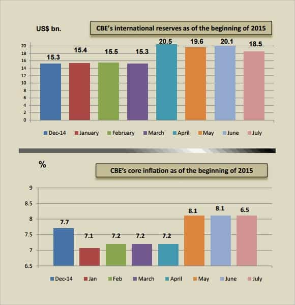 8 Marketing report templates Word Excel PDF Formats – Marketing Report Template