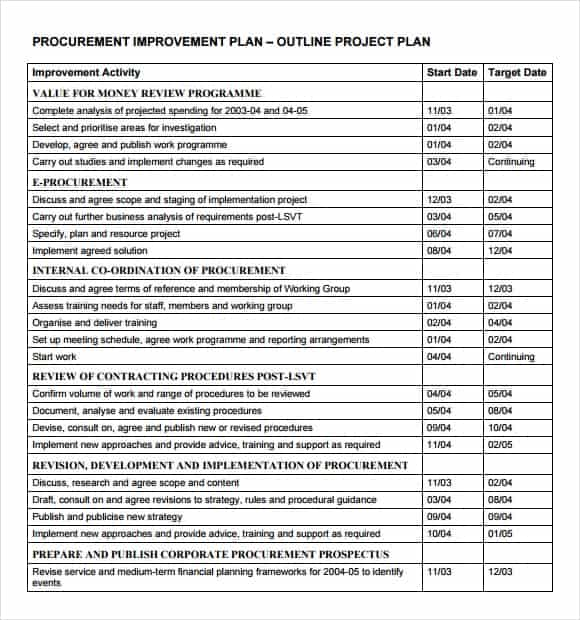 Project Outline Templates  Word Excel Pdf Formats