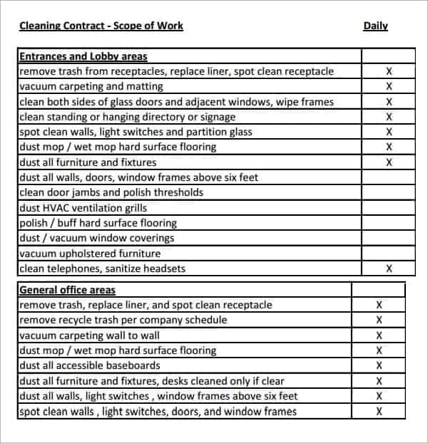 7+ Construction scope of work templates - Word Excel PDF Formats