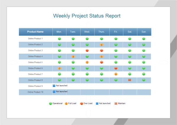 Weekly Report Templates Word Excel PDF Formats - Weekly work progress report template