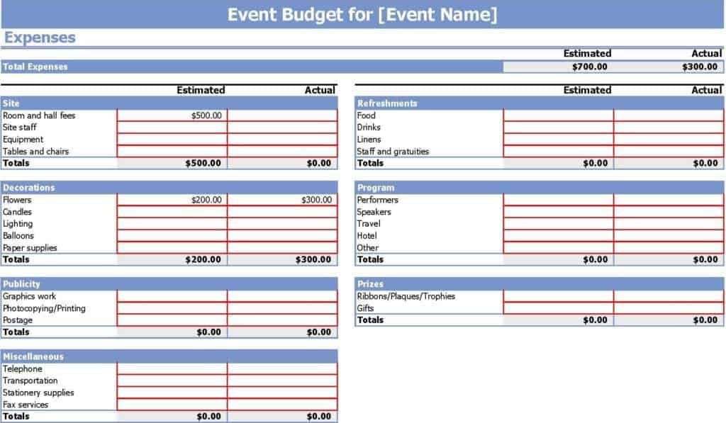 Free Event Planning Budget Template Seroton Ponderresearch Co