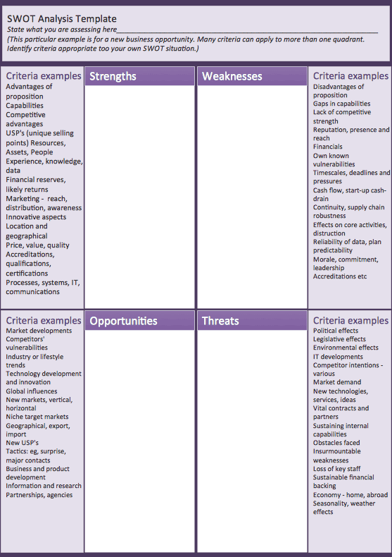 swot analysis excel