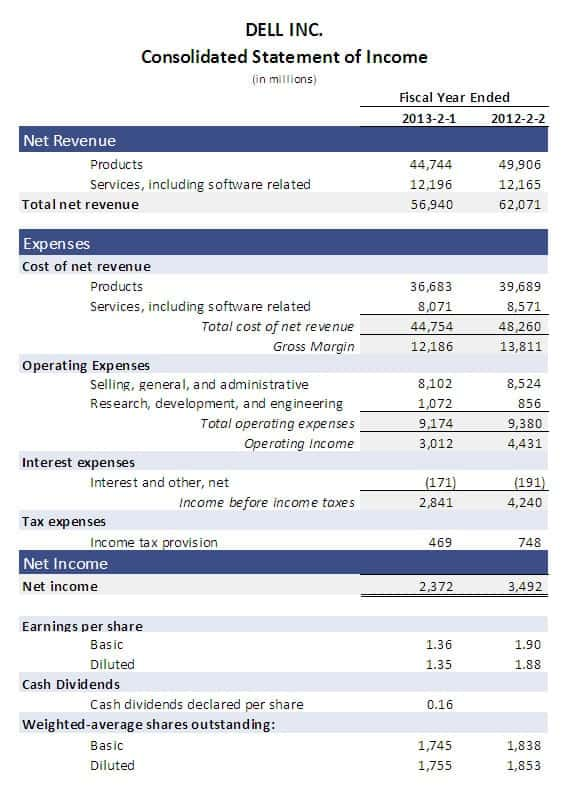 Income Statement Templates  Word Excel Pdf Formats
