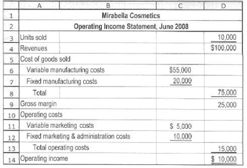 income statement template 98784