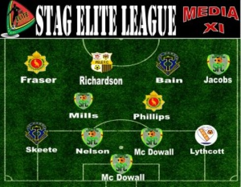 STAG ELite League Media XI