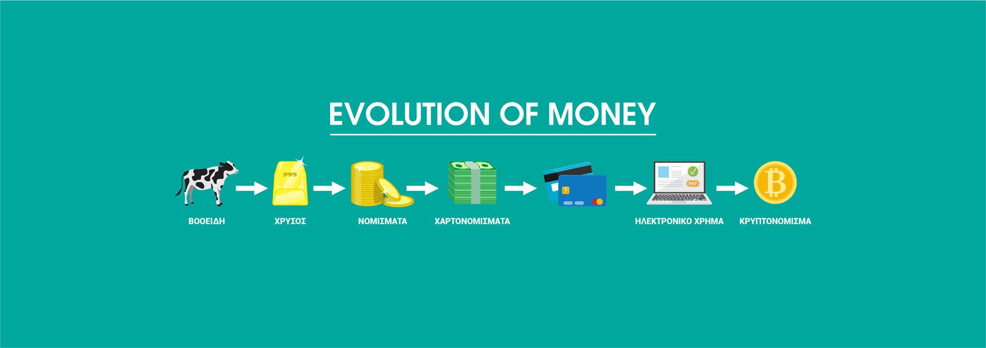 Η ιστορία του χρήματος - banner 1
