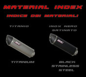 INDEX_PIPE_INOX_TITAN