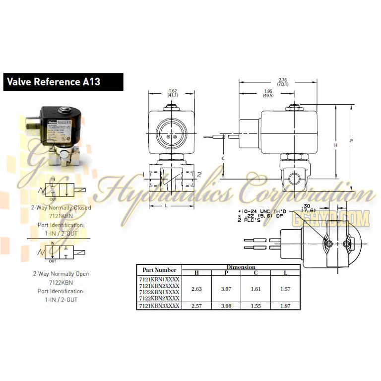 7121kbn2nf00n0c322c1 parker skinner 2 way normally closed direct acting brass solenoid valve 12v dc conduit housing schematic parker boiler wiring diagram electrical wiring diagrams \u2022 indy500 co unipoint solenoid wiring diagrams at soozxer.org