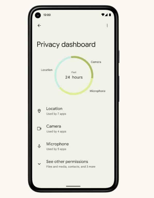 Pannello di controllo della privacy di Android 12