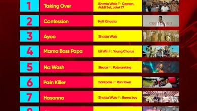 Photo of Week #19: Ghana Music Top 10 Countdown